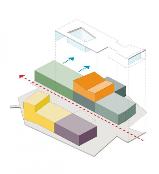 Principes de répartition et de distribution des fonctions